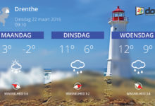 Weather template digital signage